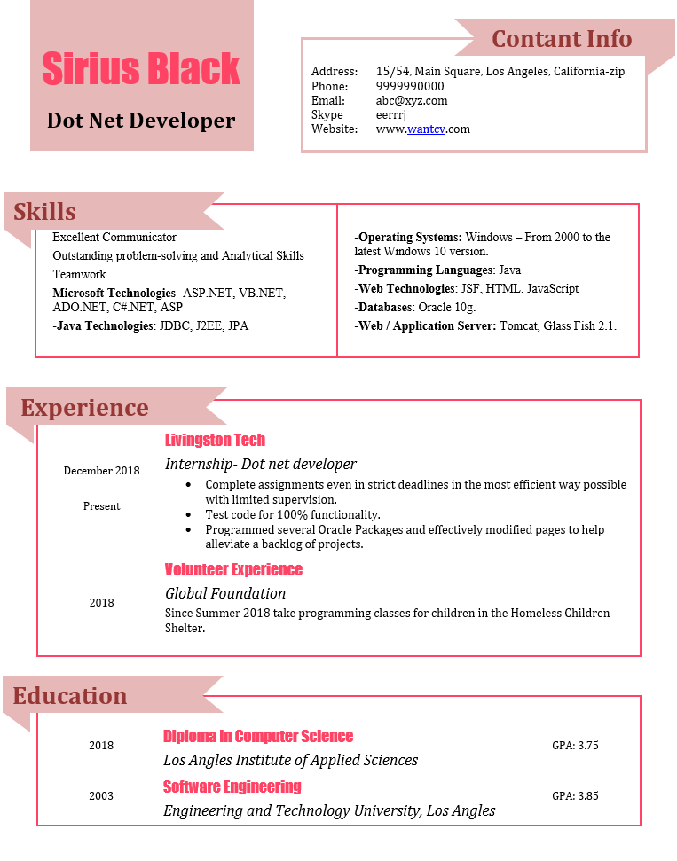Best 3 Dot Net Developer Resume Cover Letter Free Wantcv Com